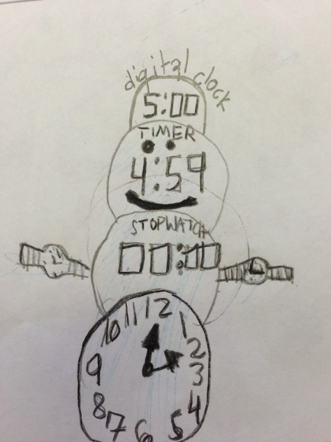 A snowman made of clocks - with watches as the hands!