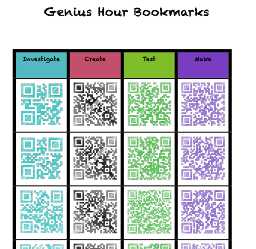 Genius Hour Bookmarks | Engage Their Minds