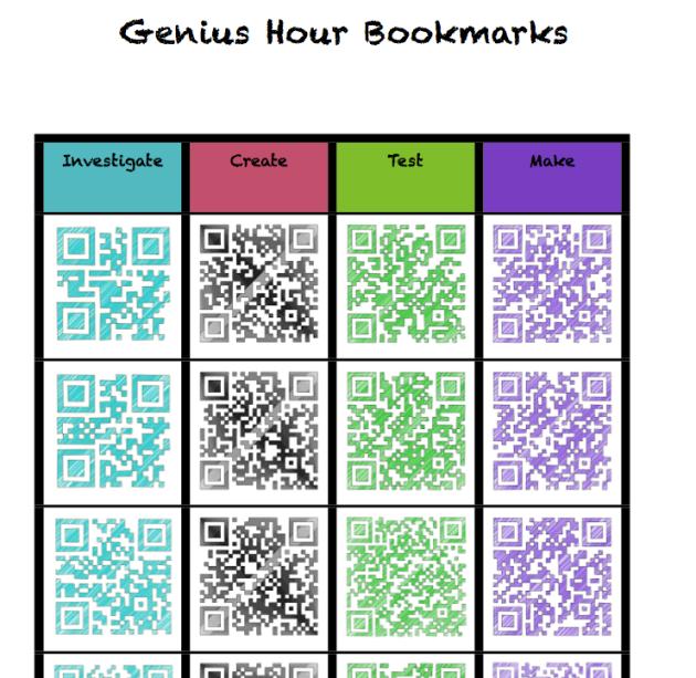Genius Hour Bookmarks