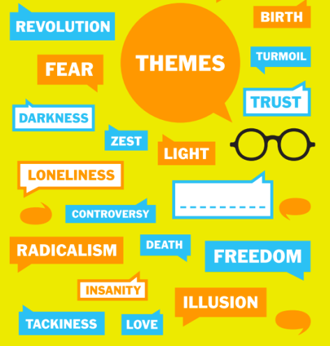 "Some of the themes suggested in Institute of Play's ""Everyone's a Critic"" game"