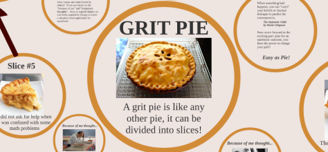 """Click here to view the """"Grit Pie"""" Prezi by Kristin Goulet"""