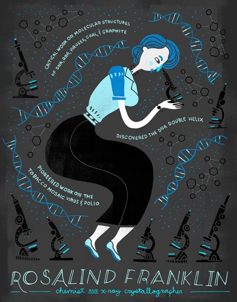 Illustration of Rosalind Franklin by Rachel Ignofotsky