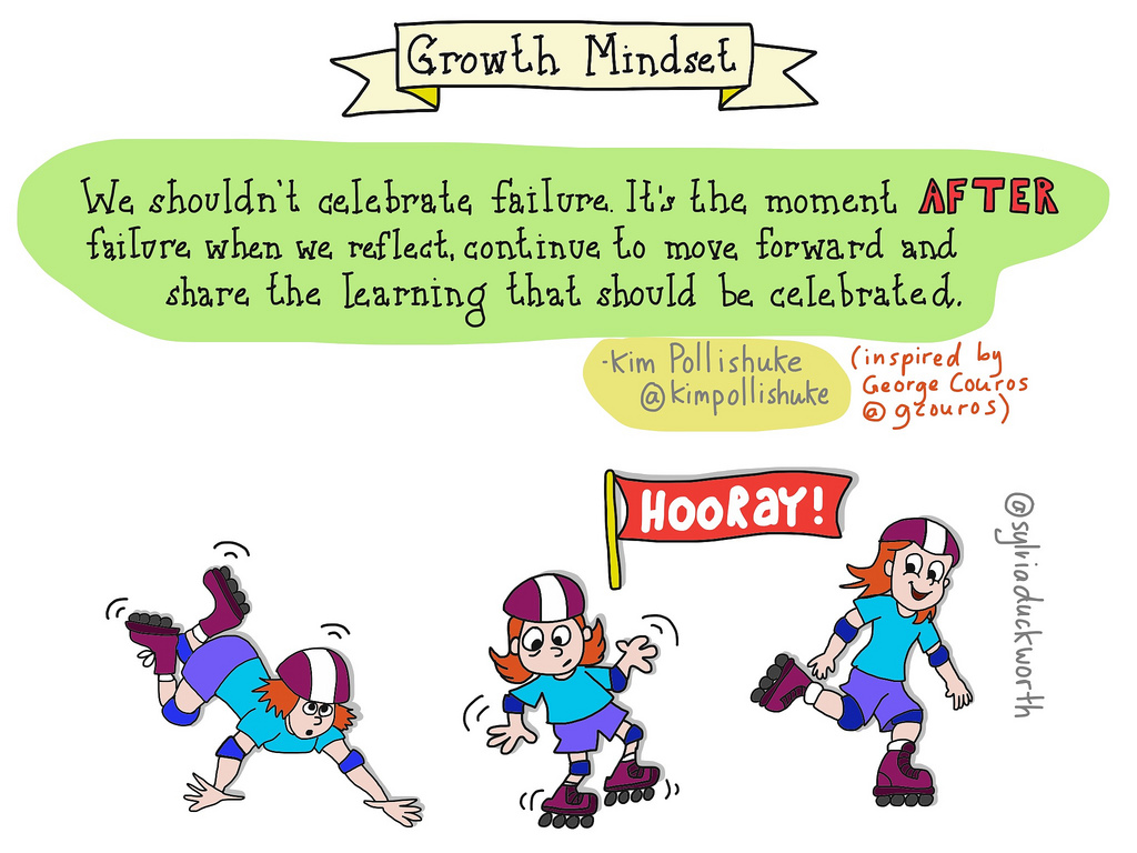 Carol Dweck Revisits Growth Mindset >> Clarifying The Growth Mindset Engage Their Minds