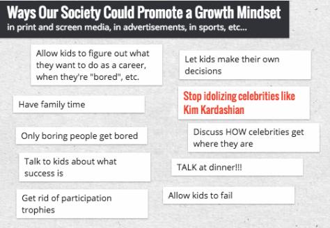 community mindset