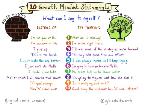10GrowthMindsetstatements
