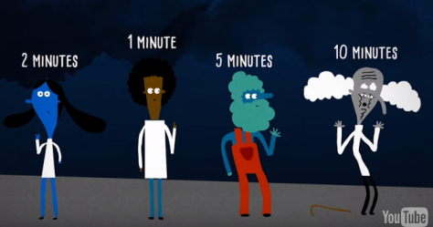 """screen shot from TED-Ed, """"Can You Solve the Bridge Riddle?"""""""