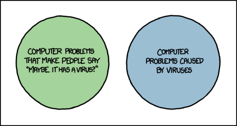 virus_venn_diagram_2x.png